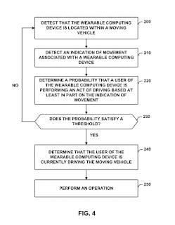 En images : le brevet de Google divulgué pour protéger les utilisateurs des accidents de la circulation