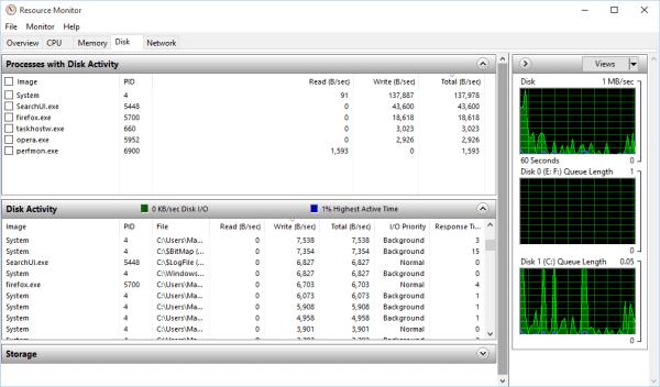 إصلاح إستخدام القرص بنسبة 100٪ في Windows 10