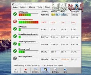 Découvrez pourquoi votre ordinateur est lent avec WhySoSlow - New Computer Explications