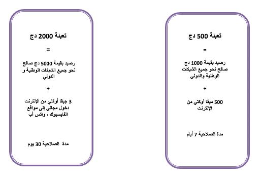 Les meilleures offres 4G pour tous les clients de téléphonie mobile en Algérie - 4G Djezzy Mobilis Ooredoo