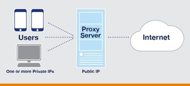 خادم VPN مقابل خادم Proxy : ما هو الفرق بينهما ؟