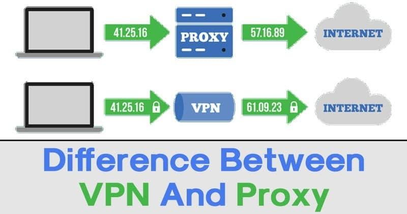 خادم VPN مقابل خادم Proxy : ما هو الفرق بينهما ؟ - شروحات