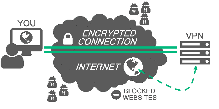 Meilleurs sites pour Obtenir IPTV gratuite et à vie avec mise à jour automatique au quotidien