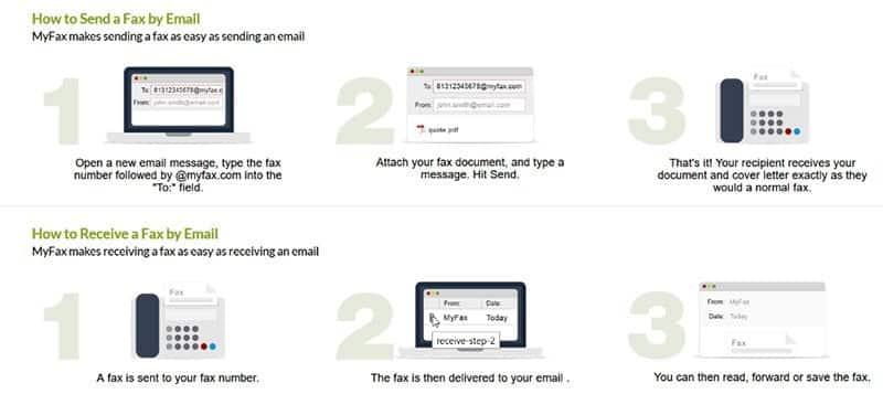 كيفية إرسال فاكس من جهاز الكمبيوتر الخاص بك - شروحات