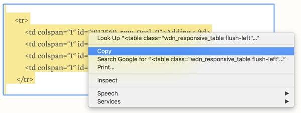 La meilleure façon de créer une table dans WordPress est sans ajouts.