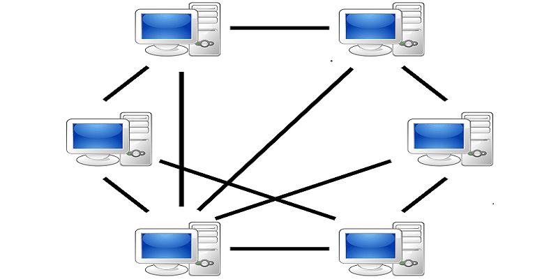 Comment définir le lecteur réseau dans Windows 10