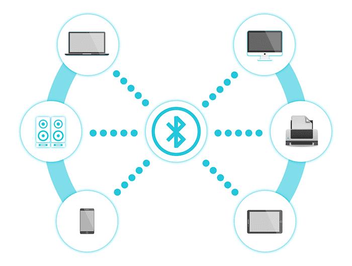كيف يعمل Bluetooth ، ولماذا لديه سمعة سيئة للغاية؟