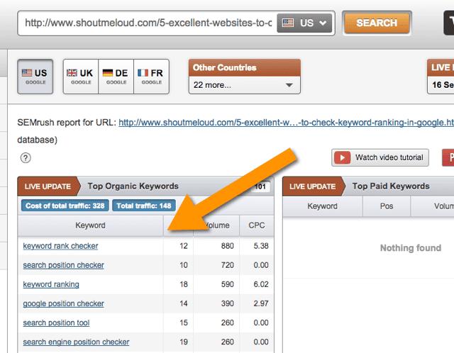 +5 excellents sites pour vérifier la position et le classement des mots clés dans les moteurs de recherche - SEO