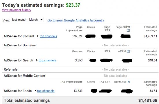 50 طريقة لزيادة أرباح Google Adsense الخاصة بك لأضعاف - Google AdSense