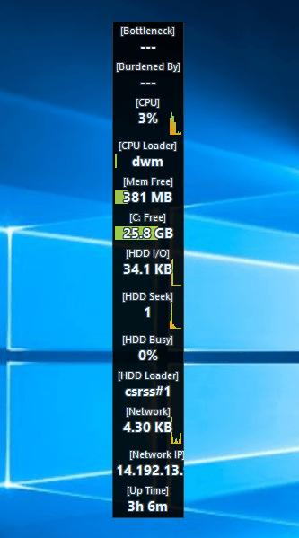 6 meilleures alternatives au gestionnaire de tâches pour Windows 10 - Windows