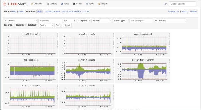 7 من أفضل أدوات مراقبة الشبكة مفتوحة المصدر لنظامي التشغيل Windows و Linux - الويندوز لينكس