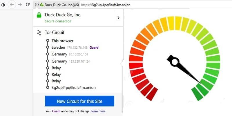 Rendez le navigateur Tor plus rapide avec ces astuces