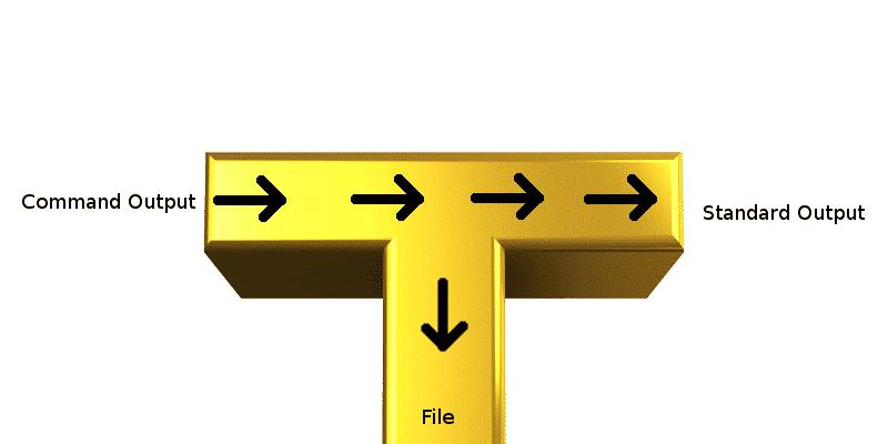 Comment utiliser la commande tee sous Linux