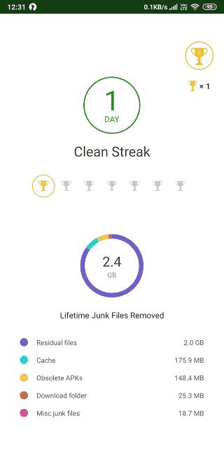 أفضل تطبيقات التنظيف التي تعمل على نظام Android بالفعل بدون إعلانات