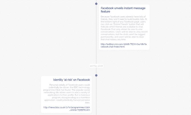 5 أدوات لفهم انتهاكات الخصوصية لـ Facebook والتخلص منها - FaceBook مقالات