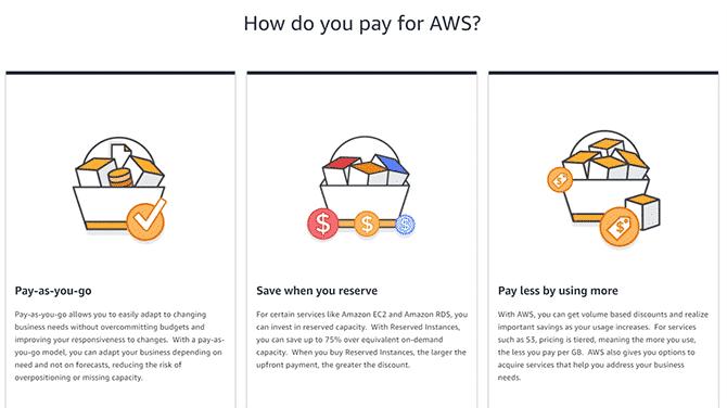 AWS vs Microsoft Azure : quel cloud est le meilleur ? - Commentaires