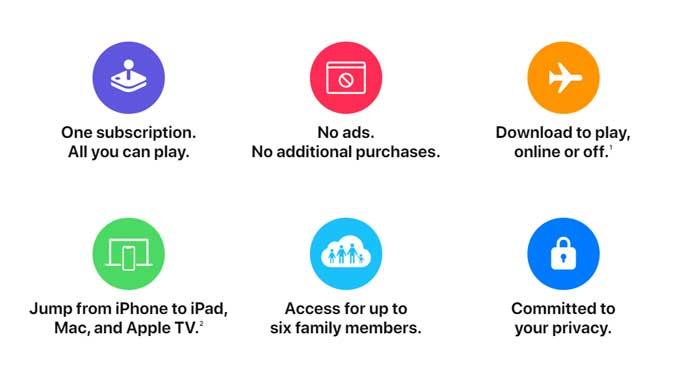 Tout ce que vous devez savoir sur Google Play Pass