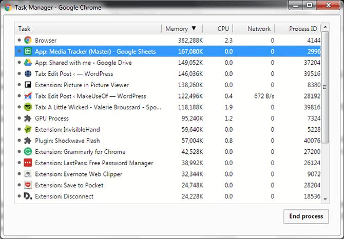 Meilleures façons de libérer de la RAM sur un PC Windows - Windows