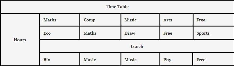 كيفية دمج الخلايا في Google Sheets مع كيفية إنشاء جدول في Wordpress