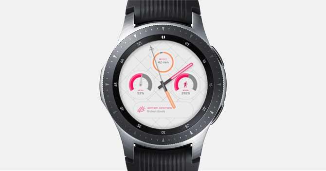 pujie DzTechs - أفضل تطبيقات Galaxy Watch و Active 2 (لسنة 2020)