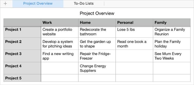 Comment organiser votre vie avec Numbers sur Mac - Mac