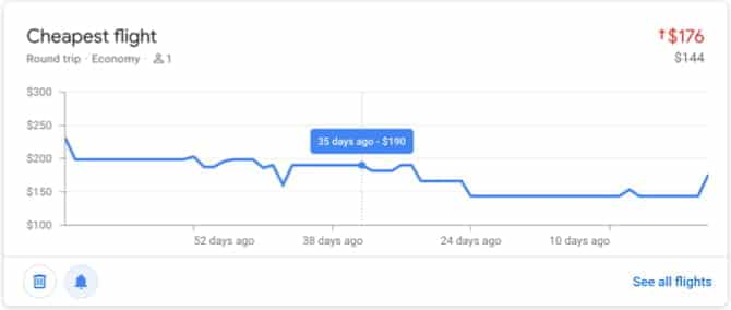 كيفية العثور على رحلات الطيران الرخيصة مع تنبيهات Google Flight - مقالات