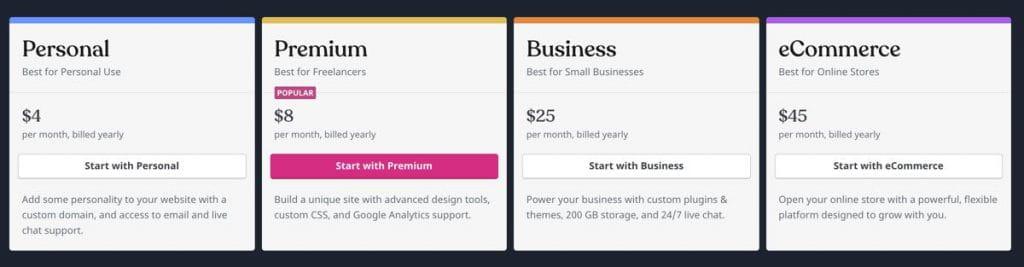 Comparaison WordPress.com vs WordPress.org : quelle est la différence ? Lequel devriez-vous utiliser ? - WordPress professionnel