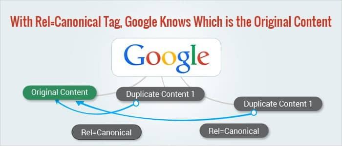 المبالغة في الكلمات الرئيسية - كيفية تحديد مشكلة تفكيك المحتوى وإصلاحها؟