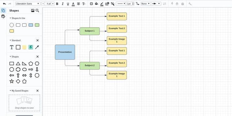 بعض الطرق لاستخدام تقنية رسم الخرائط الذهنية للإنتاجية الأُسيَّة - شروحات