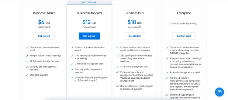 Comparaison Google Workspace vs Microsoft 365: quel est le meilleur pour la productivité? - Commentaires
